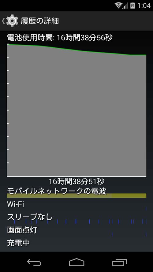 fire_phone_cm11_battery