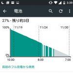 Moto X Play XT1562 は電池持ちがいい!