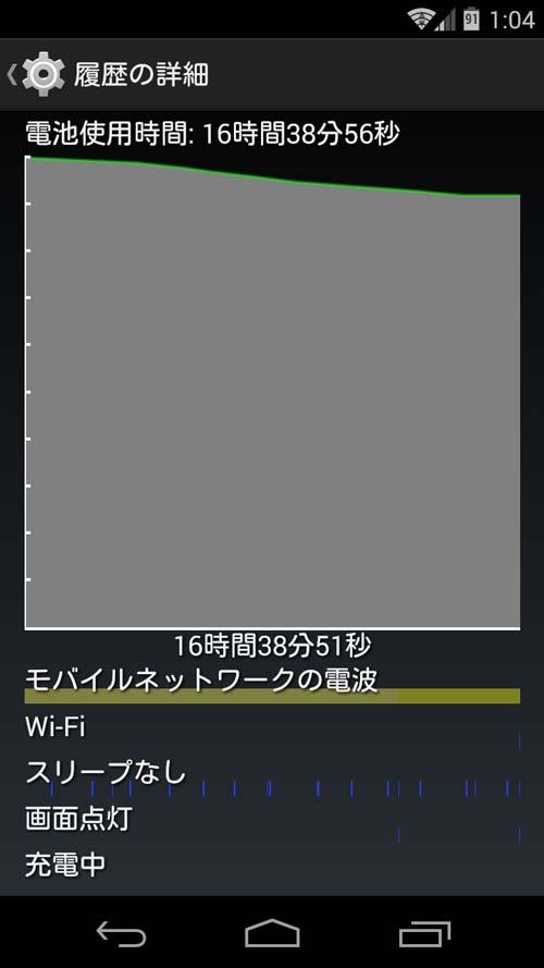 fire_phone_cm11_battery