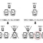 デュアルSIM スマートフォンで「通話時のみデータ」 を設定する